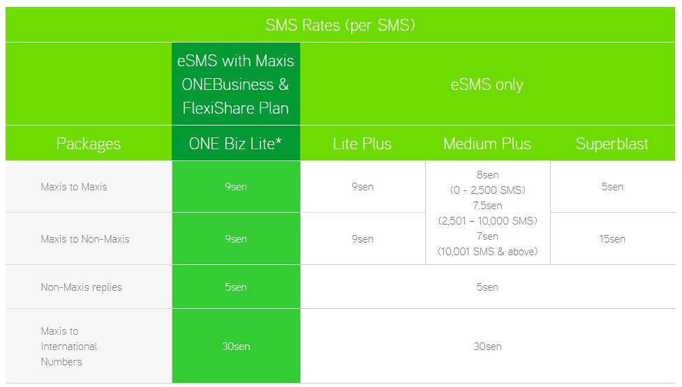 esms-price