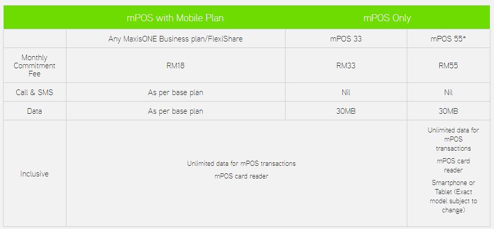m-pos-price